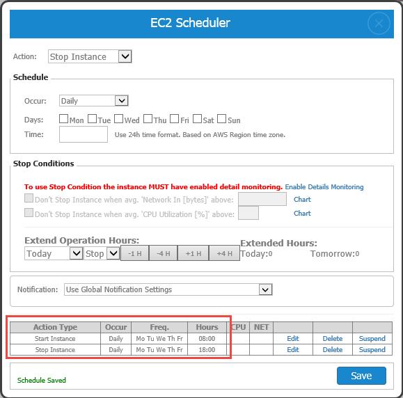 EC2 Hourly Scheduler