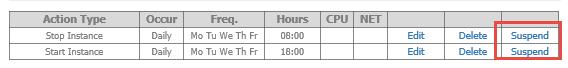 EC2 Scheduler - Turn On Detail Monitoring